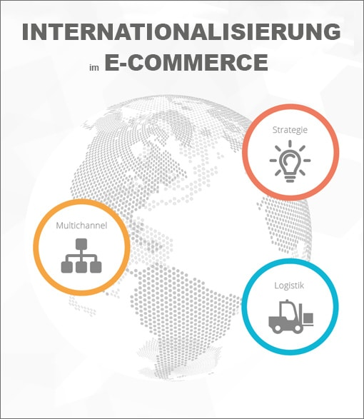 Überblick Internationalisierung im E-Commerce